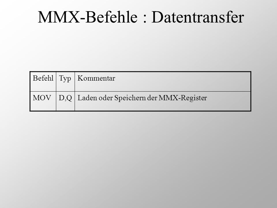 MMX-Befehle : Datentransfer