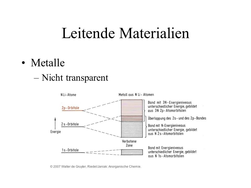 Leitende Materialien Metalle Nicht transparent