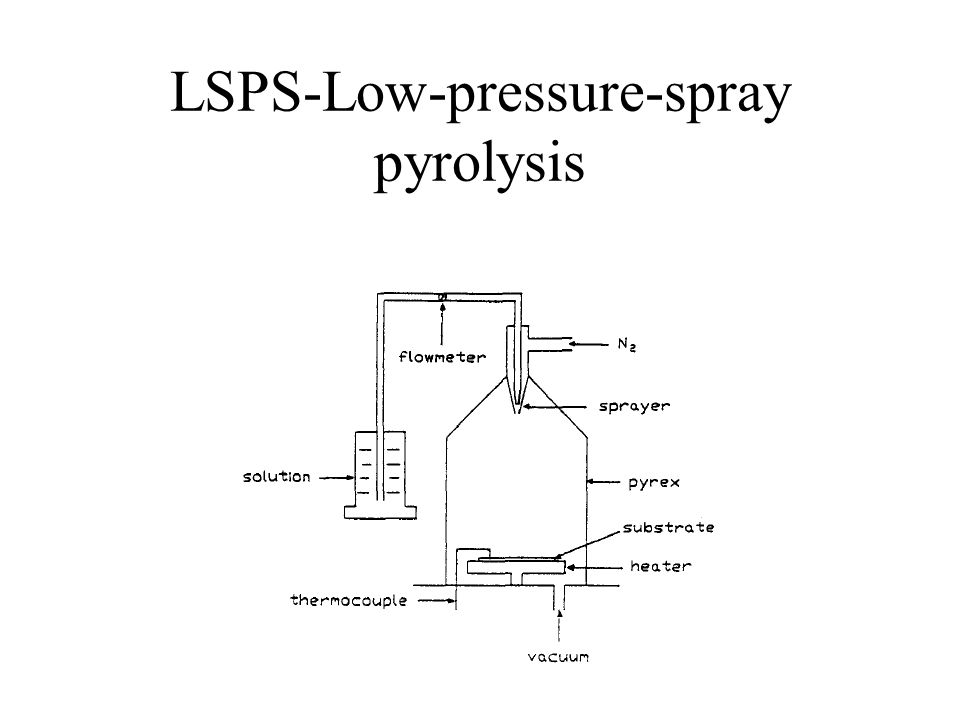 LSPS-Low-pressure-spray pyrolysis