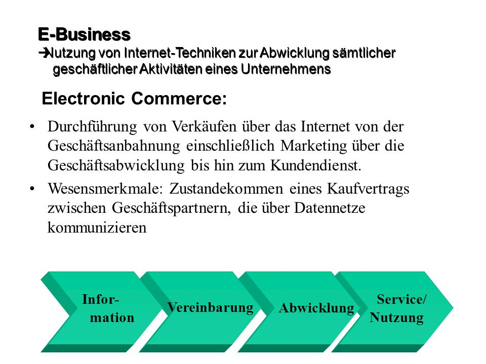 E-Business Electronic Commerce: