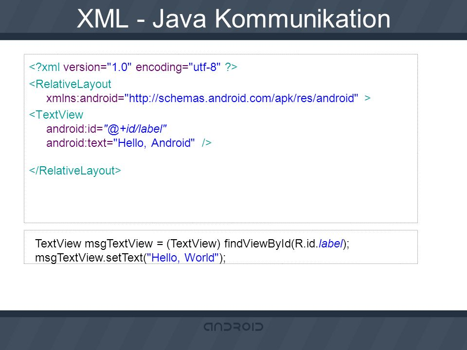 XML - Java Kommunikation