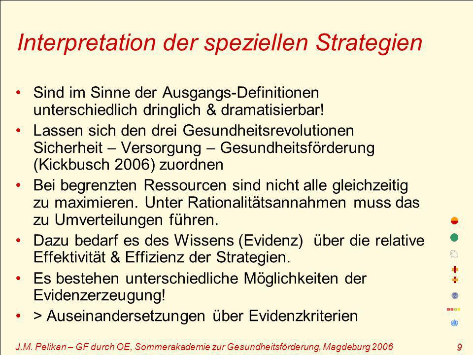 Interpretation der speziellen Strategien