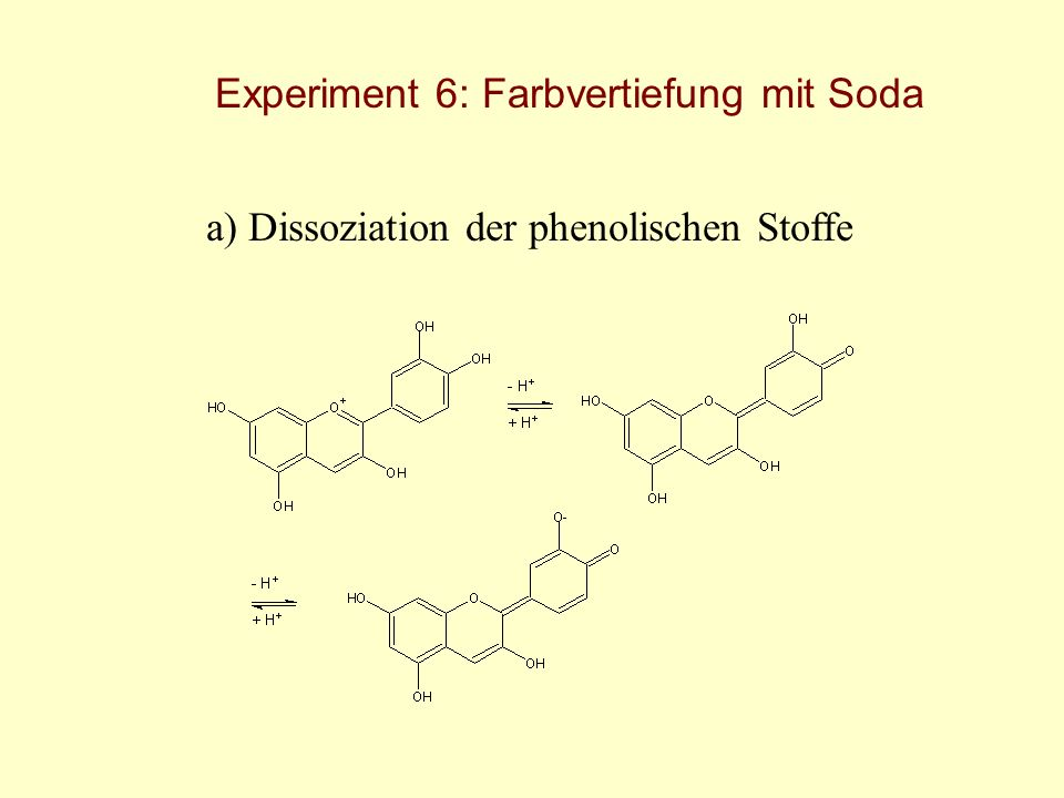 Experiment 6: Farbvertiefung mit Soda