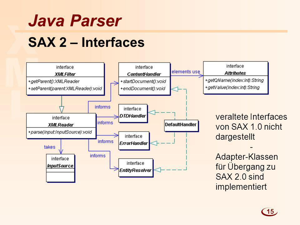 X M L Java Parser SAX 2 – Interfaces