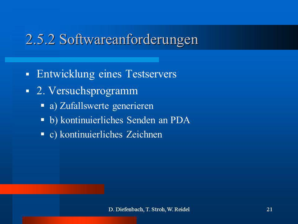 2.5.2 Softwareanforderungen
