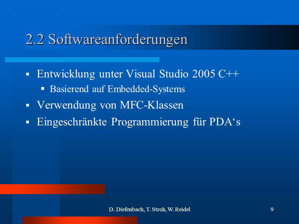 2.2 Softwareanforderungen