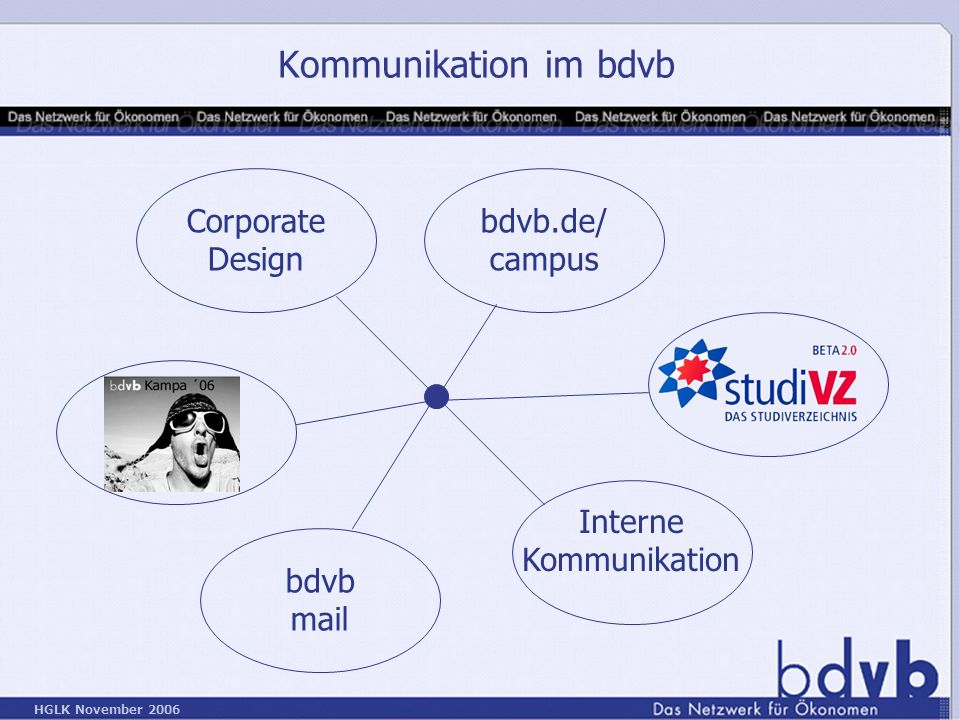 Kommunikation im bdvb Corporate Design bdvb.de/ campus Interne
