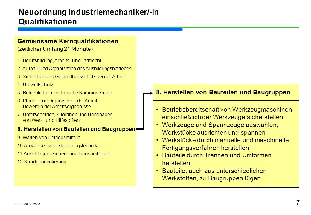 Neuordnung Industriemechaniker/-in Qualifikationen