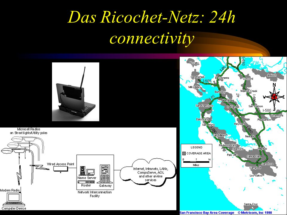 Das Ricochet-Netz: 24h connectivity