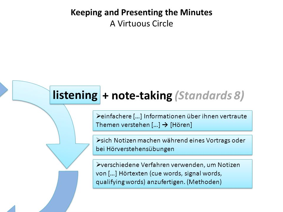Keeping and Presenting the Minutes A Virtuous Circle