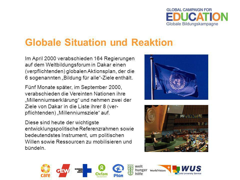 Globale Situation und Reaktion