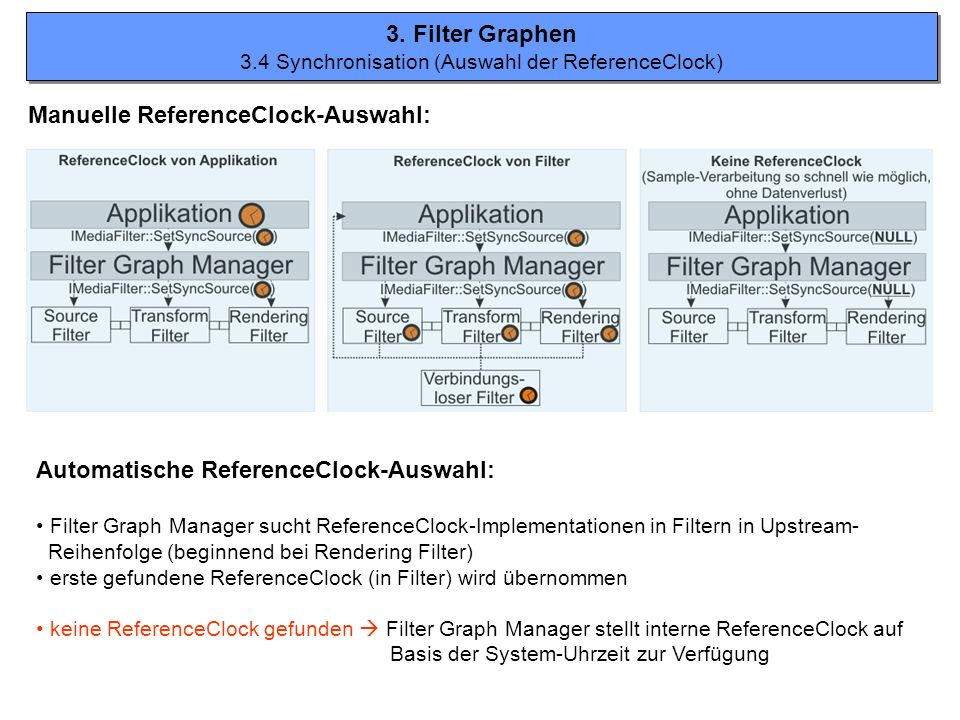 3.4 Synchronisation (Auswahl der ReferenceClock)