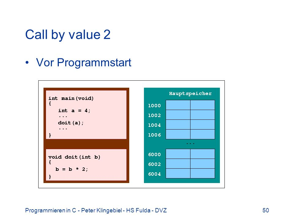 Call by value 2 Vor Programmstart