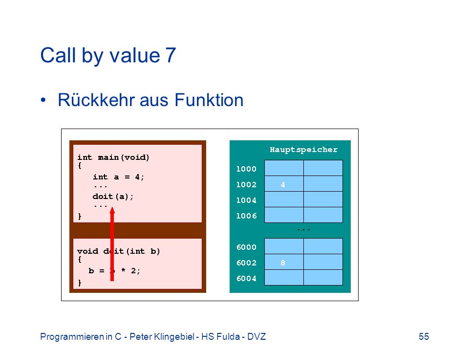 Call by value 7 Rückkehr aus Funktion