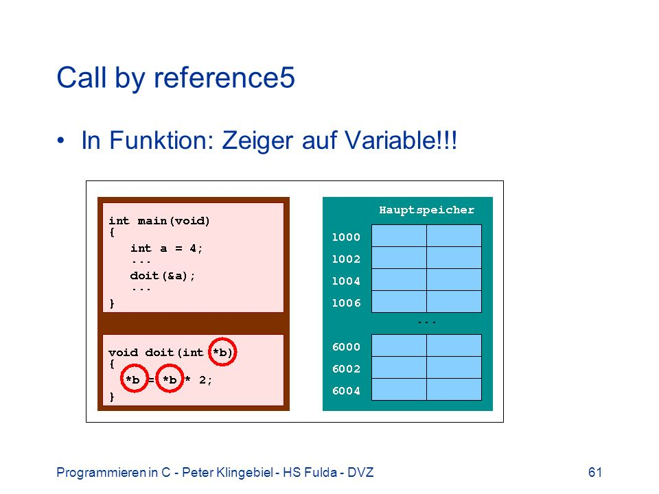 Call by reference5 In Funktion: Zeiger auf Variable!!!