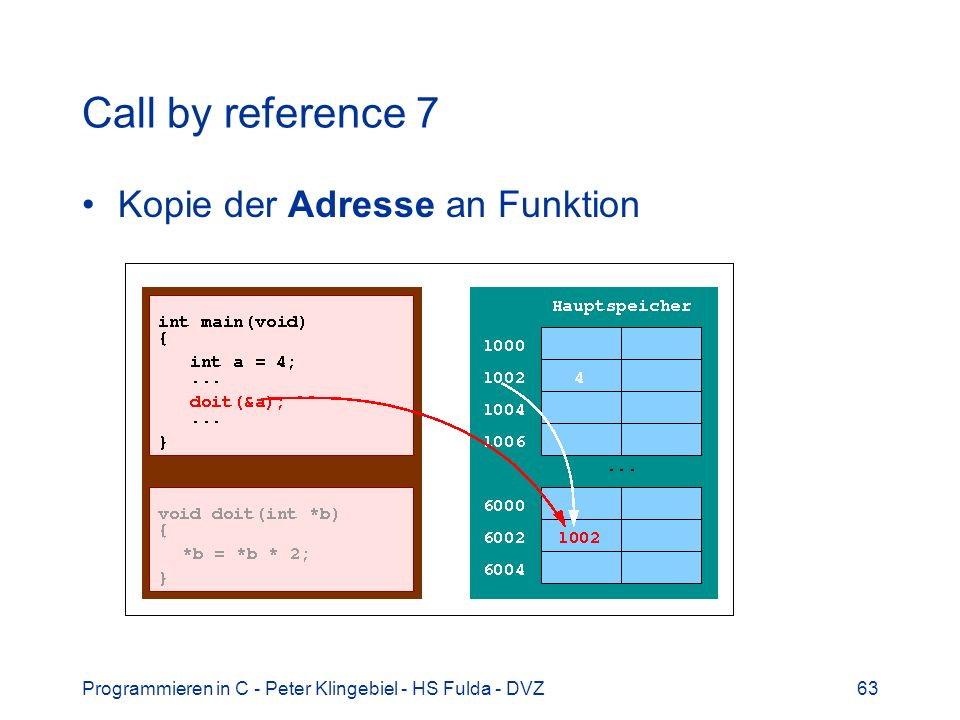 Call by reference 7 Kopie der Adresse an Funktion