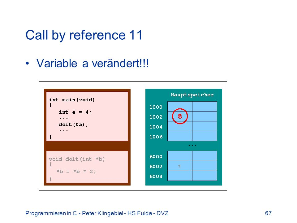 Call by reference 11 Variable a verändert!!!