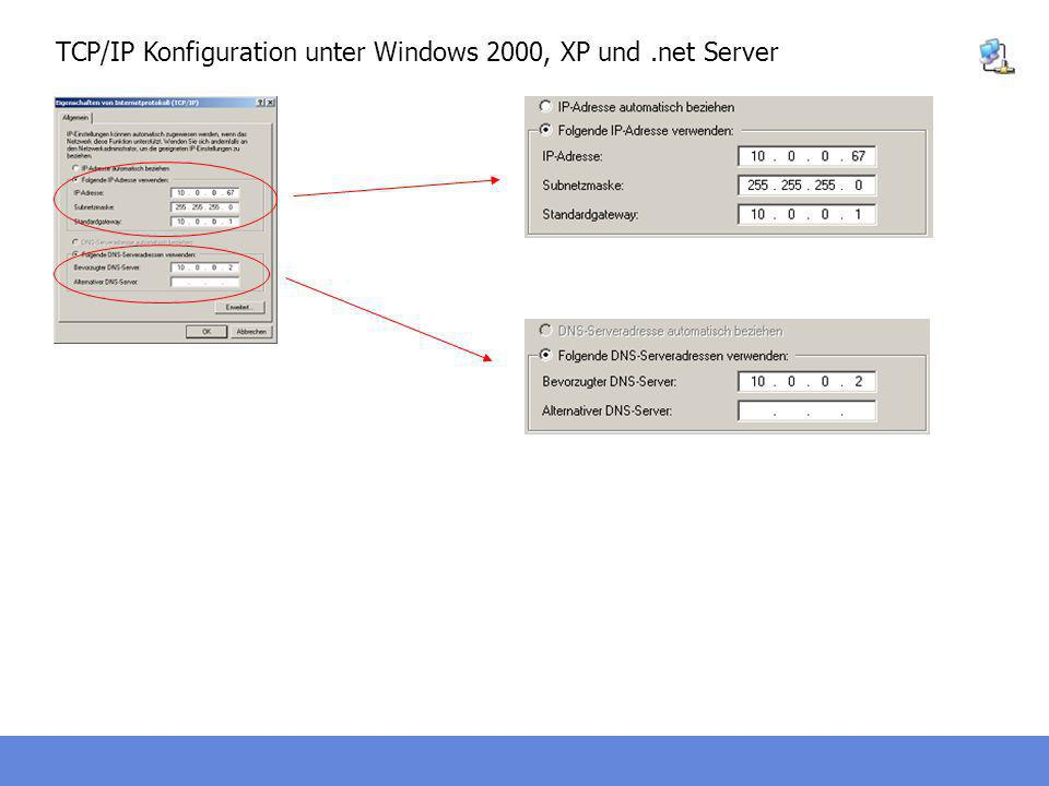 TCP/IP Konfiguration unter Windows 2000, XP und .net Server