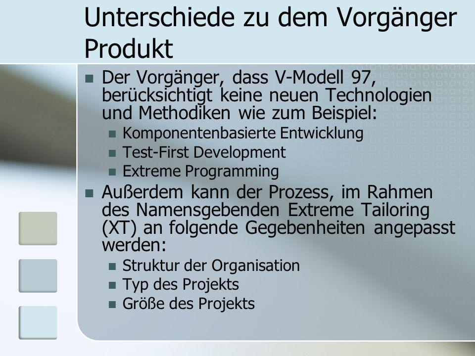 V-Modell XT - Ein Überblick - ppt herunterladen