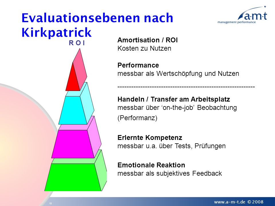 Evaluationsebenen nach Kirkpatrick