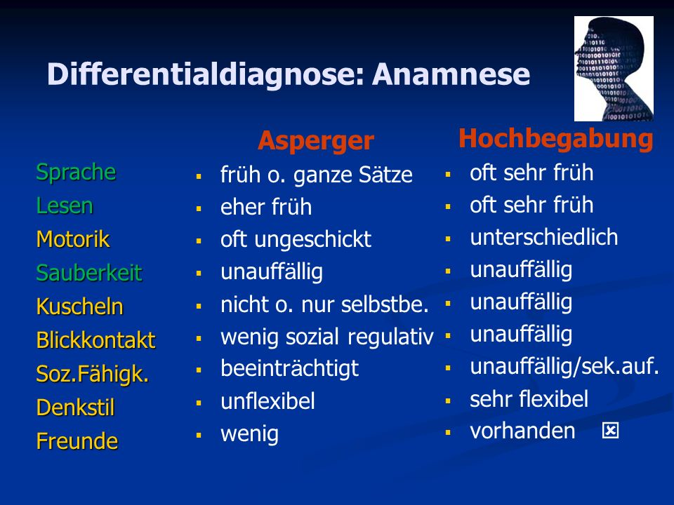 Differentialdiagnose: Anamnese