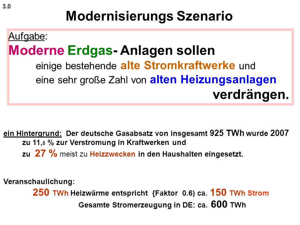 Modernisierungs Szenario