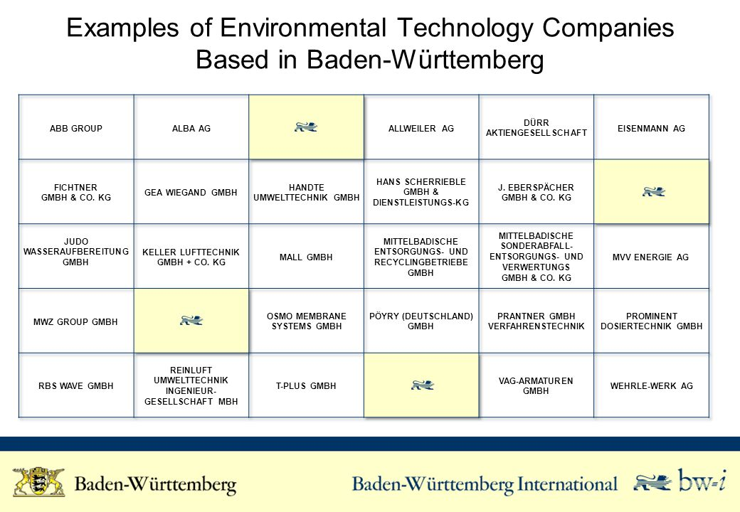 Examples of Environmental Technology Companies Based in Baden-Württemberg