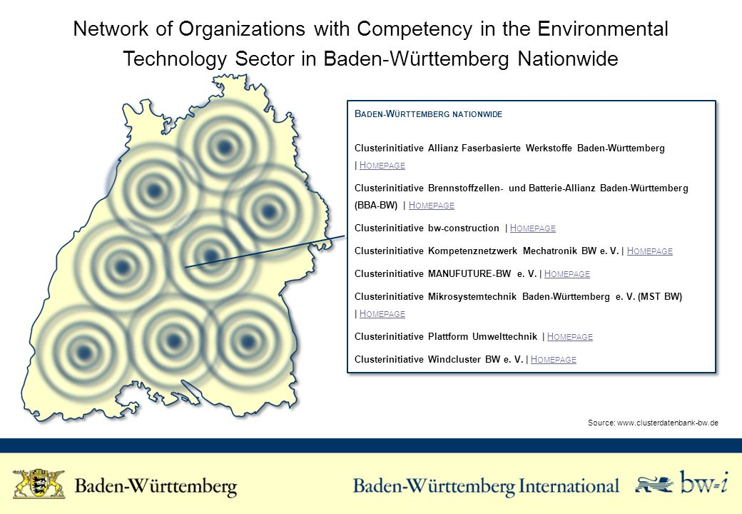 Network of Organizations with Competency in the Environmental Technology Sector in Baden-Württemberg Nationwide