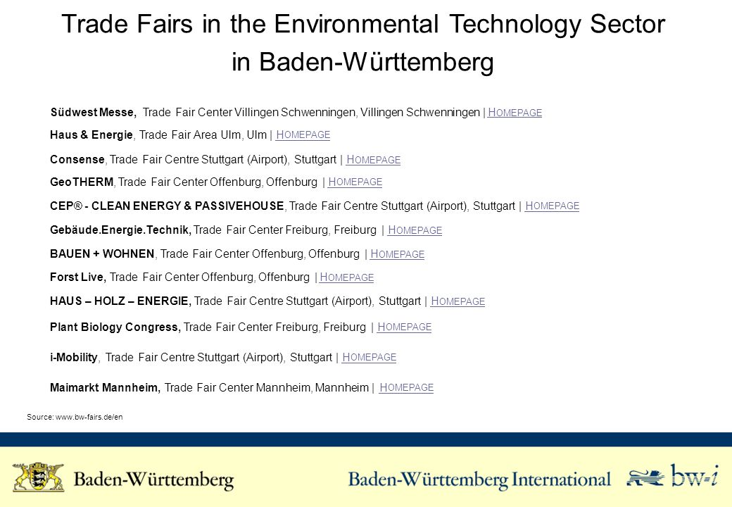 Trade Fairs in the Environmental Technology Sector in Baden-Württemberg