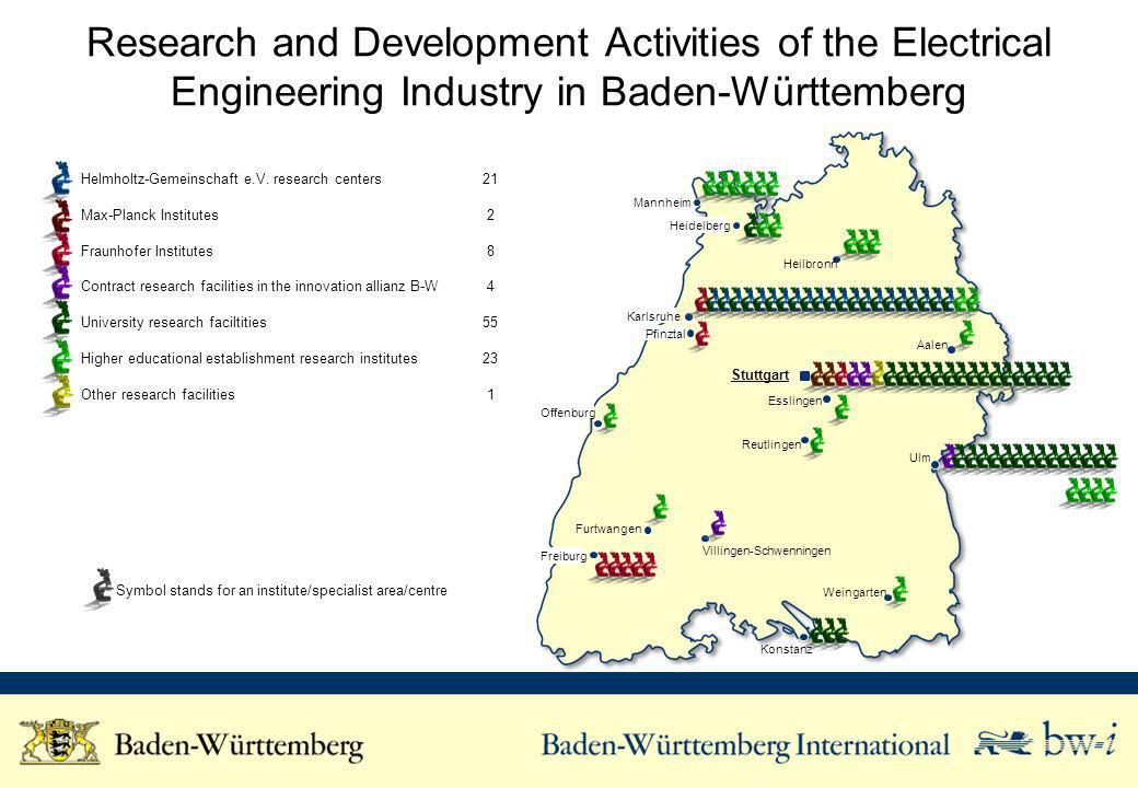 Research and Development Activities of the Electrical Engineering Industry in Baden-Württemberg