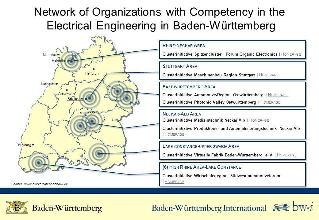 Network of Organizations with Competency in the Electrical Engineering in Baden-Württemberg
