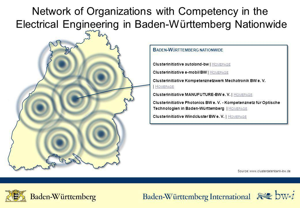 Network of Organizations with Competency in the Electrical Engineering in Baden-Württemberg Nationwide