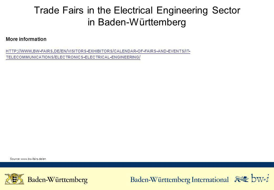 Trade Fairs in the Electrical Engineering Sector in Baden-Württemberg