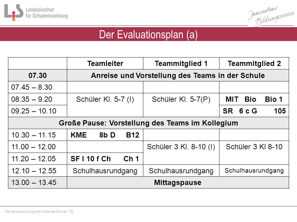 Der Evaluationsplan (a)