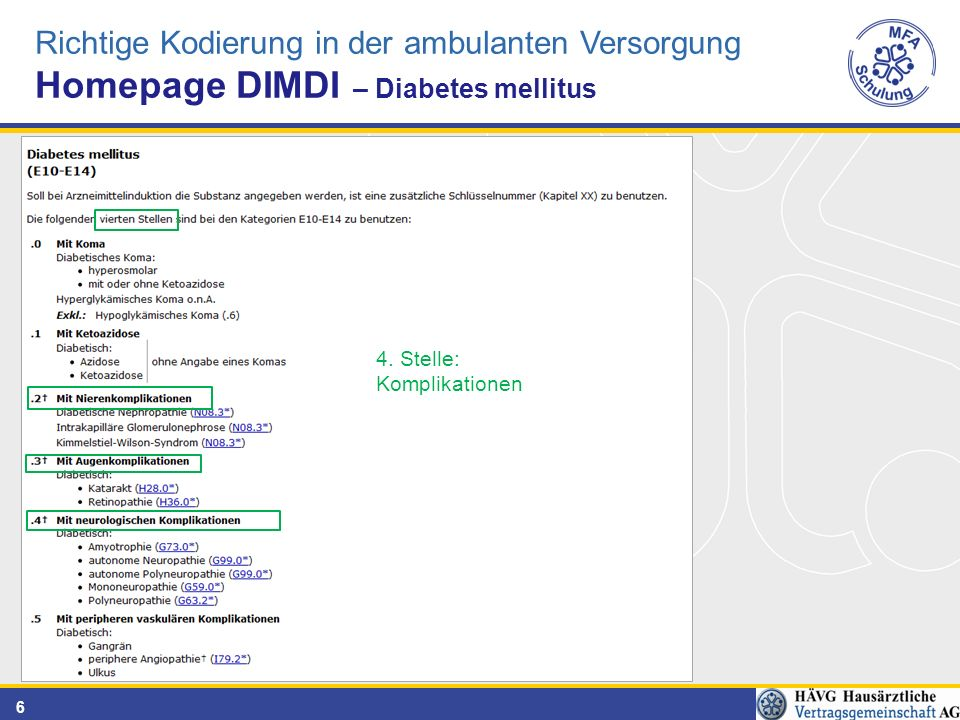 Homepage DIMDI – Diabetes mellitus
