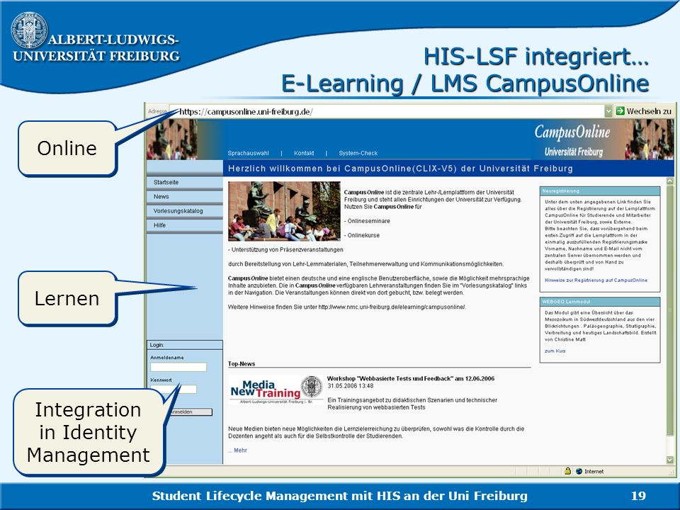 HIS-LSF integriert… E-Learning / LMS CampusOnline