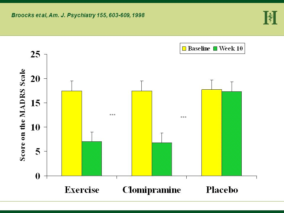 Broocks et al, Am. J. Psychiatry 155, 603-609, 1998