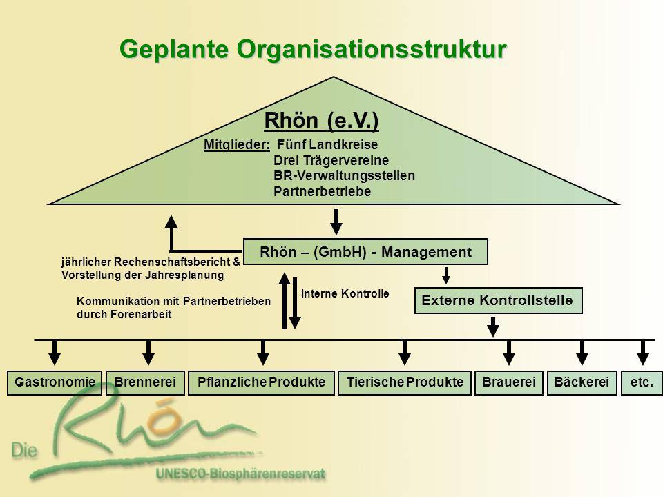 Rhön – (GmbH) - Management