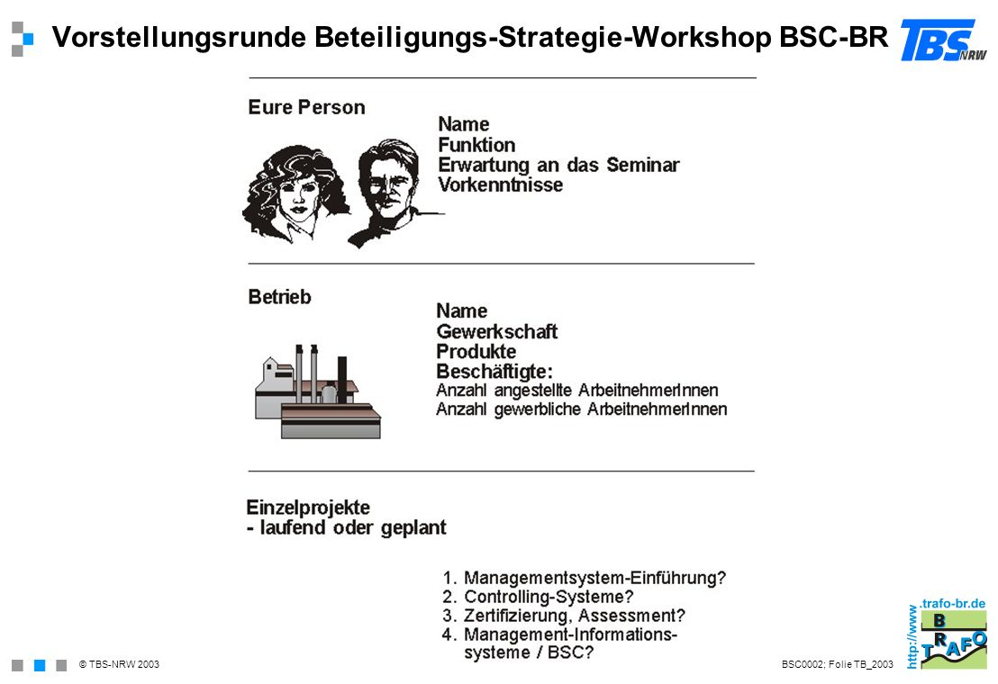 Vorstellungsrunde Beteiligungs-Strategie-Workshop BSC-BR