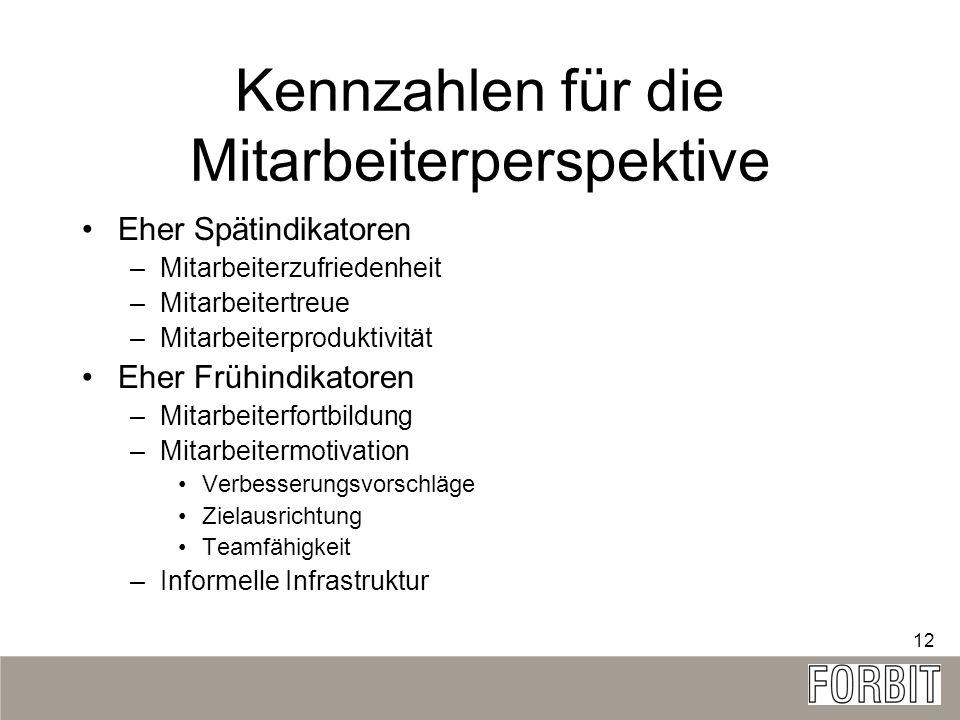 Balanced Scorecard Chancen und Risiken Thomas Barthel - ppt ...
