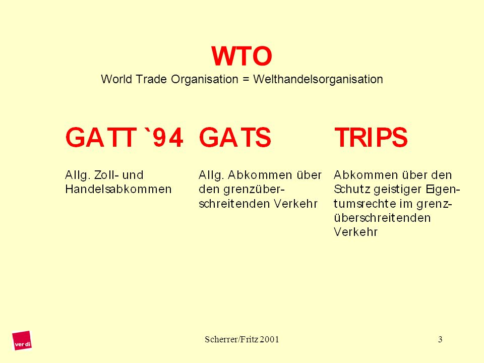 WTO World Trade Organisation = Welthandelsorganisation