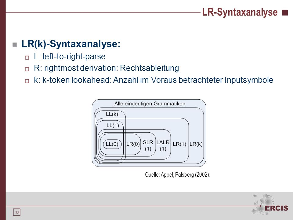 LR-Syntaxanalyse LR(k)-Syntaxanalyse: L: left-to-right-parse