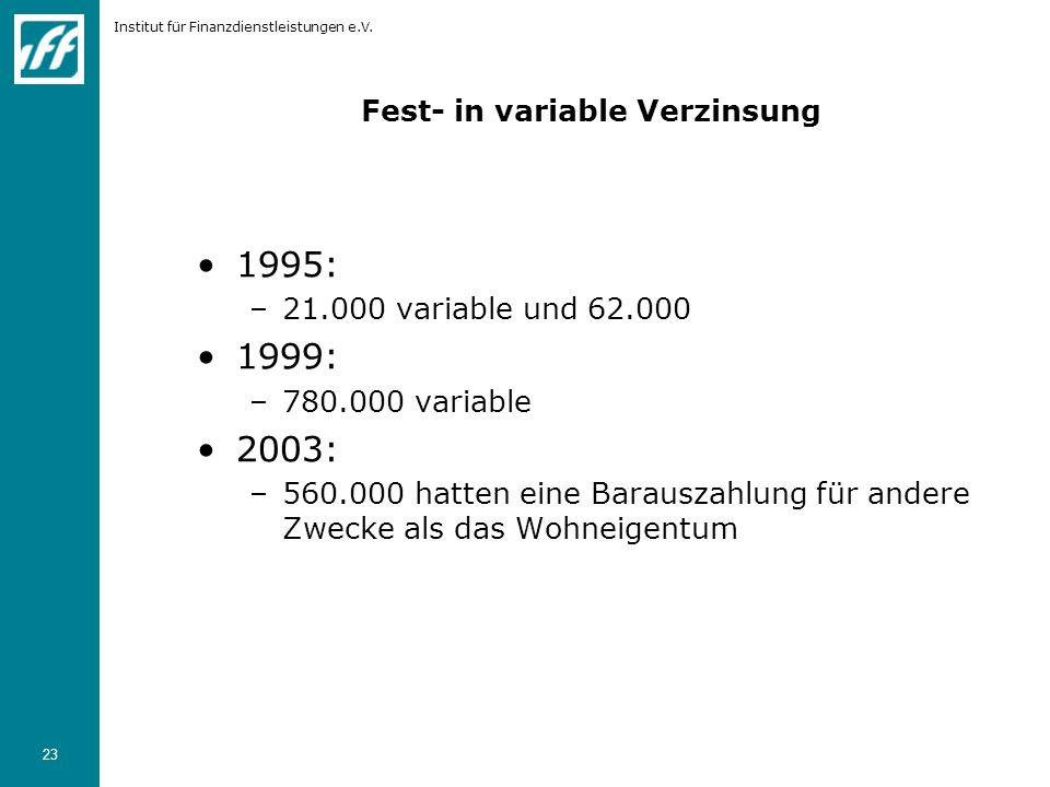 Fest- in variable Verzinsung