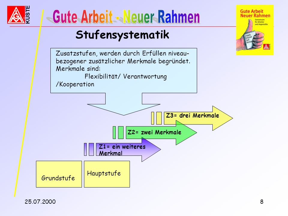 Stufensystematik
