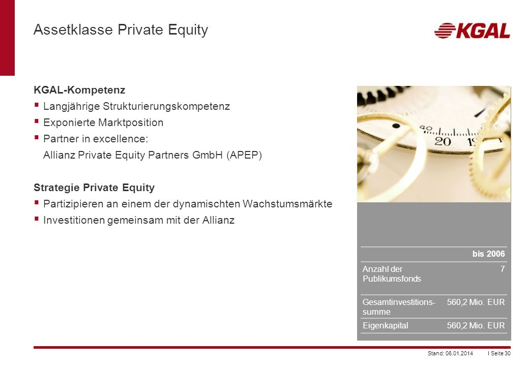 Assetklasse Private Equity