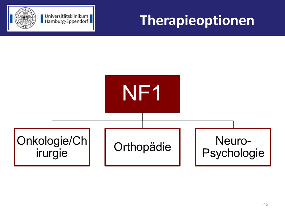 NF1 Therapieoptionen Neuro- Psychologie Onkologie/Chirurgie Orthopädie