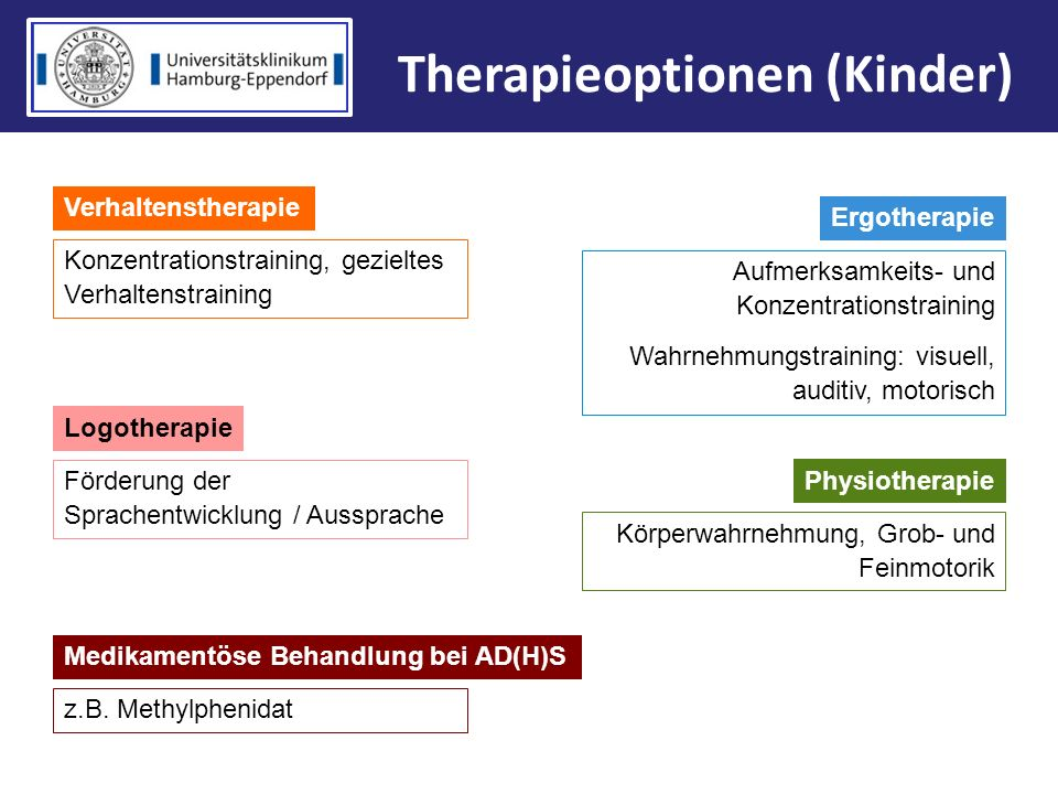 Therapieoptionen (Kinder)