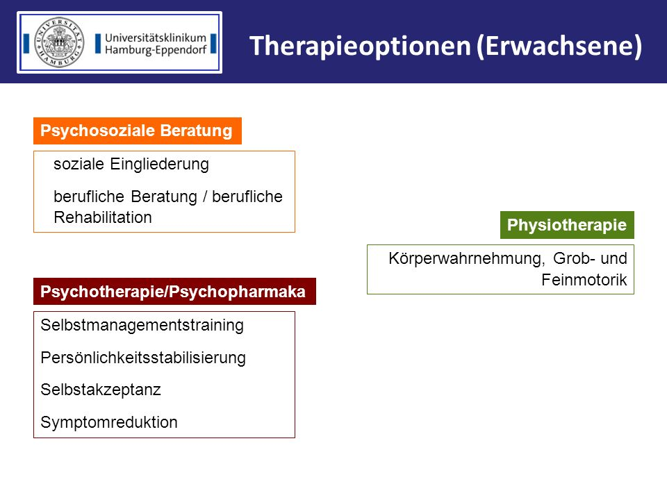 Therapieoptionen (Erwachsene)