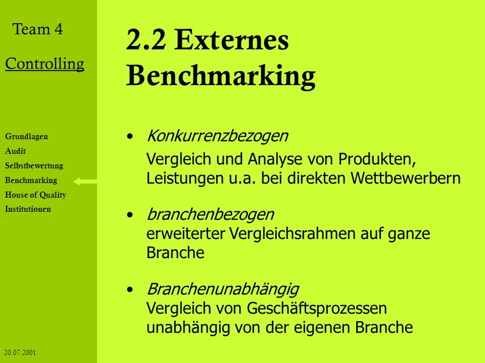 2.2 Externes Benchmarking
