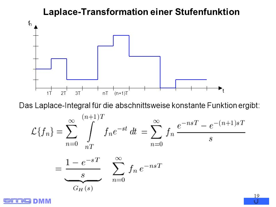 Laplace-Transformation einer Stufenfunktion